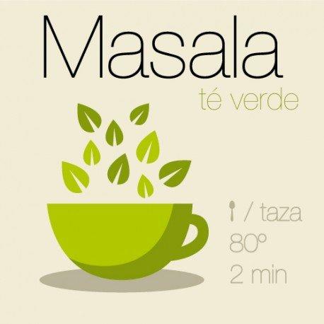Mezcla de té Masala