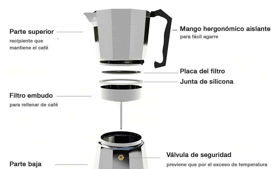 Mantenimiento de nuestra cafetera italiana