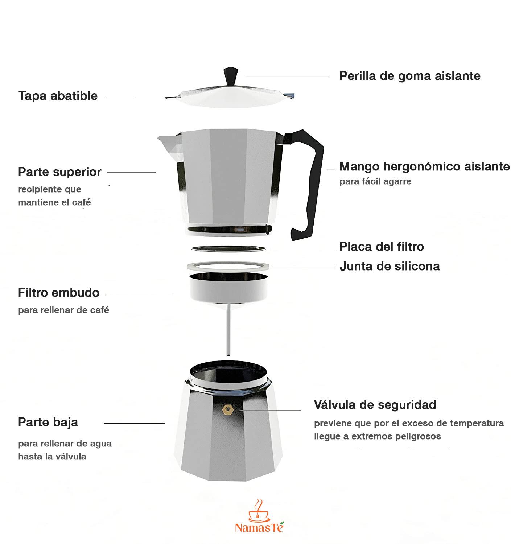 Cafetera italiana consejos NamasTé